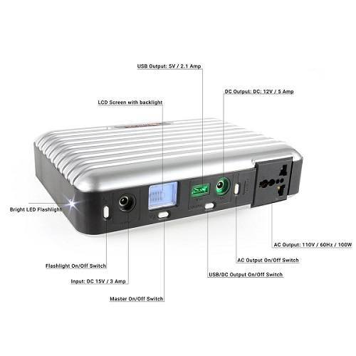 Features of LB1 High Performance PB160 Solar Generator