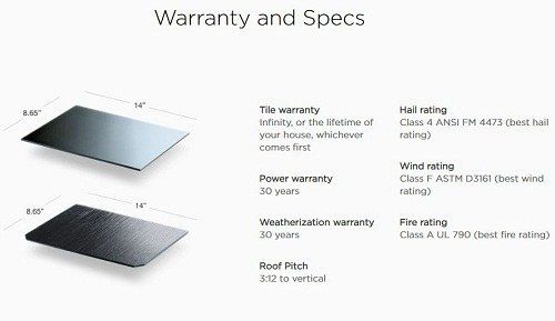Solar Roof by Tesla