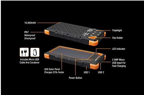 ToughTested Power Bank